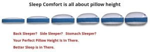 Adjustable Layer Pillow from Pancake 3 300x104 image