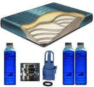 Boyd's Waveless Waterbed Mattress-1