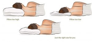 Natures Guest Cervical Support Pillow 3 300x138 image