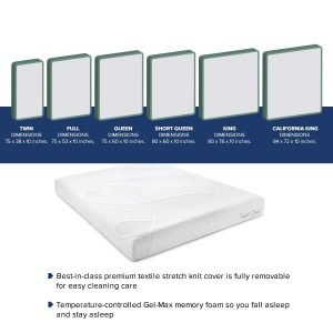 Perfect Cloud UltraPlush Gel-Max Memory Foam Mattress-1