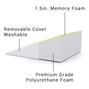 Bed Wedge, FitPlus-1