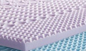 LUCID 5 Zone Lavender Memory Foam Mattress Topper0 300x177 image