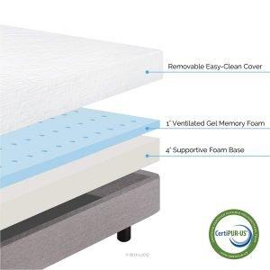 LUCID 5-inch Gel Memory Foam Mattress-1