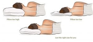 Nature's Guest Cervical Support Pillow-3