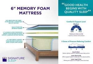 Signature Sleep 6-inch Memory Foam Mattress-2
