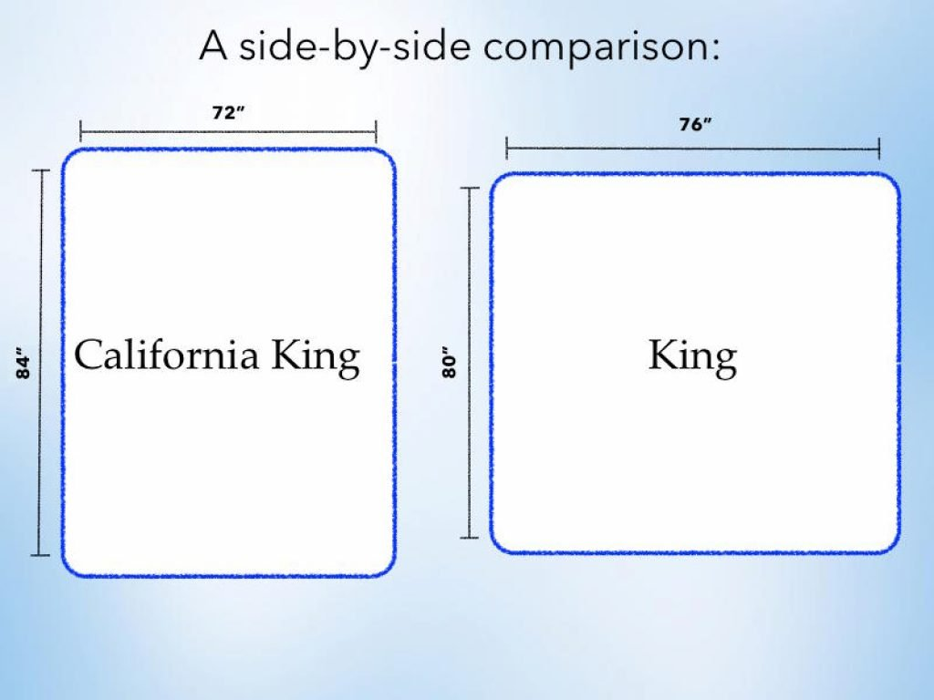 The Difference Between King and California King Size Beds, Mattresses and Pillows