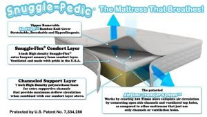 Snuggle-Pedic Mattress-1