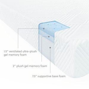 WELLSVILLE Luxury Gel Memory Foam Mattress