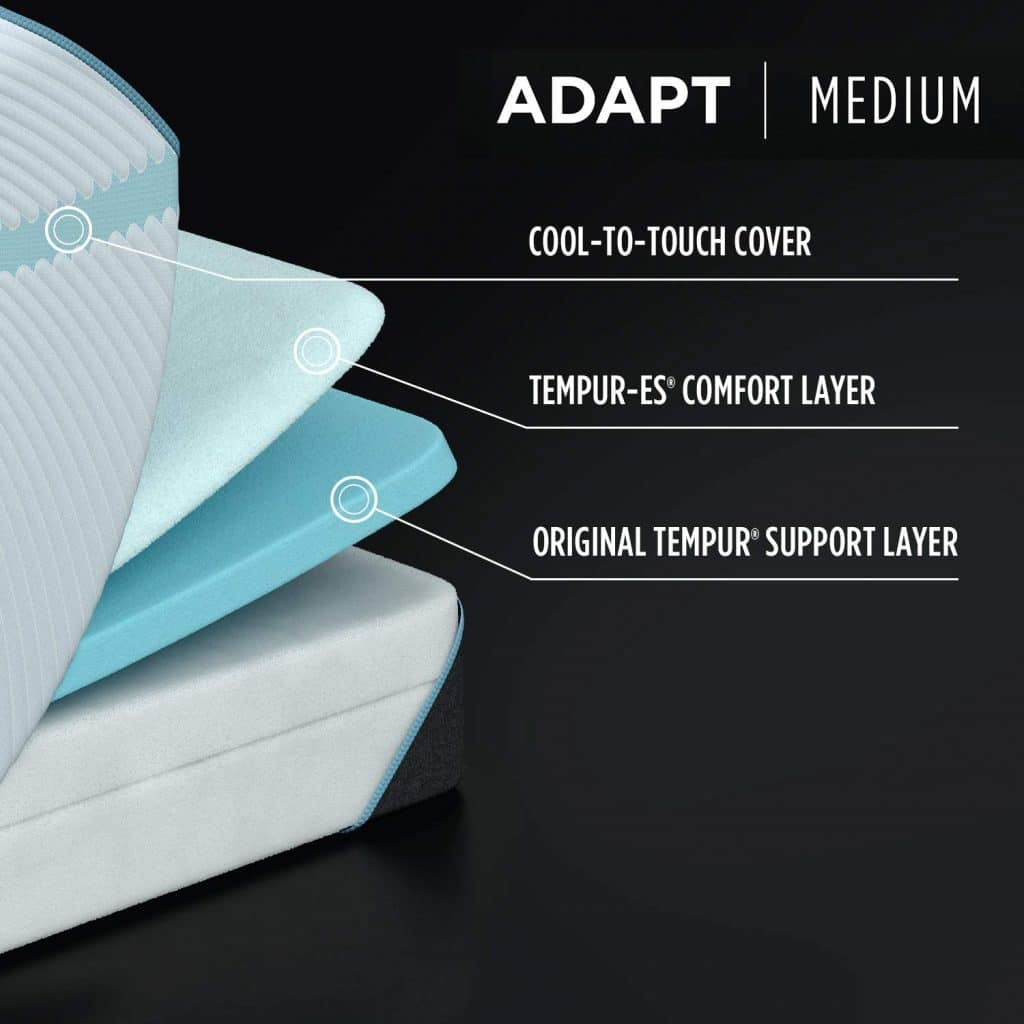 Casper vs Tempur-Pedic: Which is Better for You?