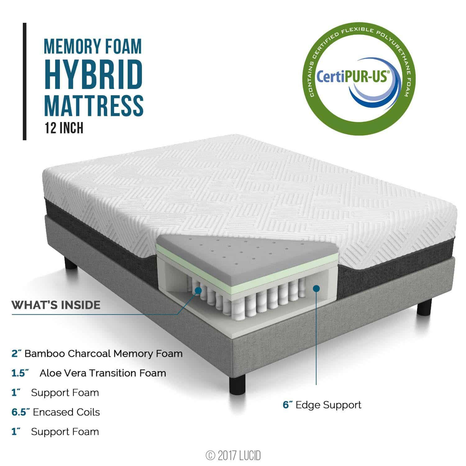 5 Best Mattresses For Snoring Reviewed In Detail Dec 2019