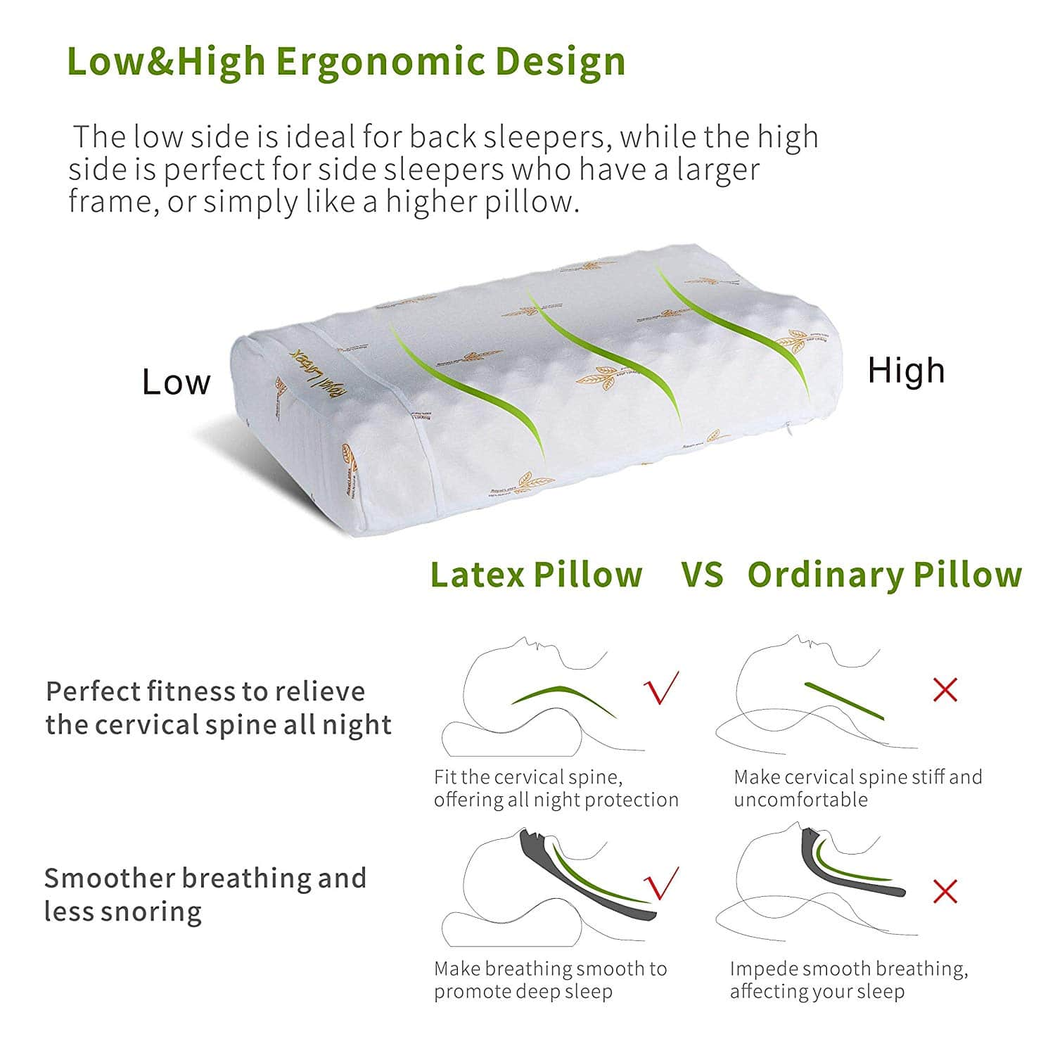 9 Best Latex Pillows Reviewed in Detail (Aug 2019)
