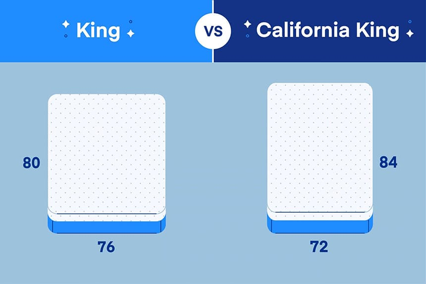 King vs. Queen Bed: Difference and What Is Right for You