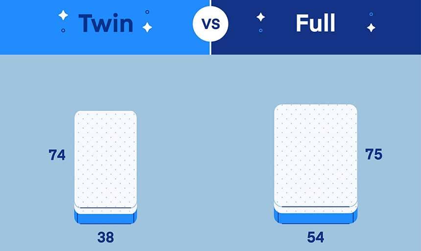 Twin vs. Full Bed: What's the Difference?