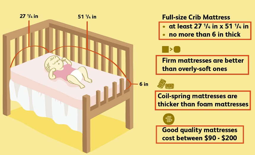 How to Make a Firm Mattress Softer: Easy Tips That Work