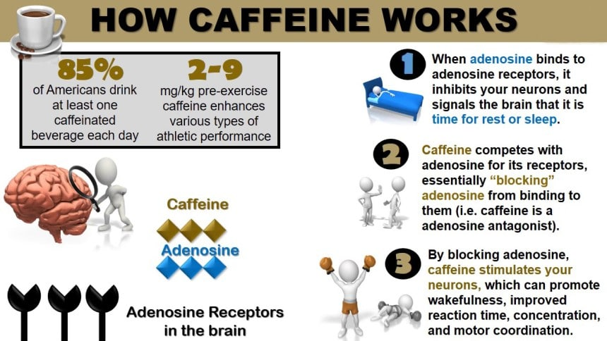 How to Sleep After Drinking Coffee?