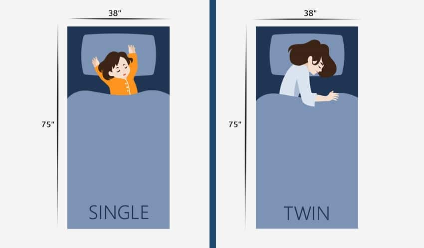 Single vs. Twin Bed: Are They Any Different?