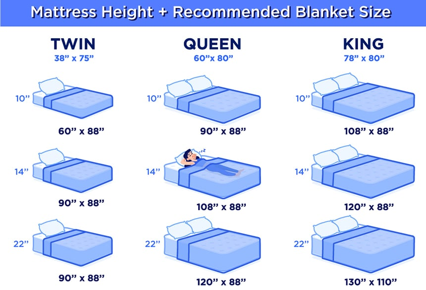 Everything You Need to Know about Blanket Sizes