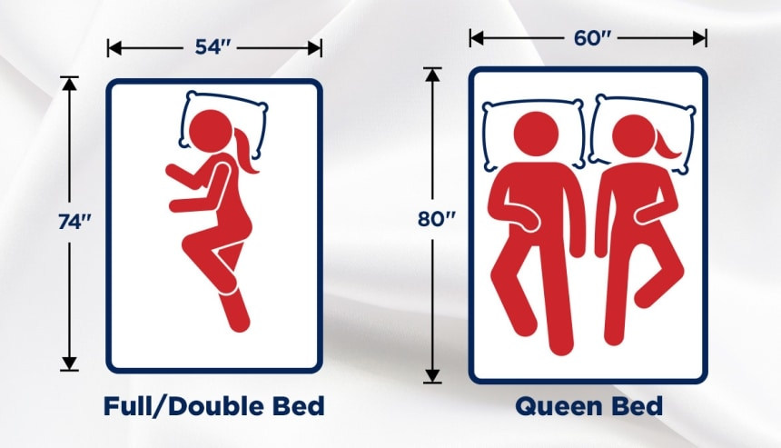 What is a Double Bed and Will It Be Ideal for You?
