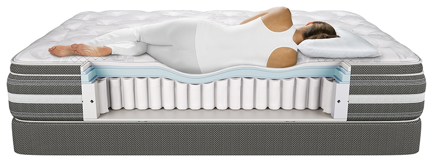 Mattress Thickness - Layers and Materials Explained