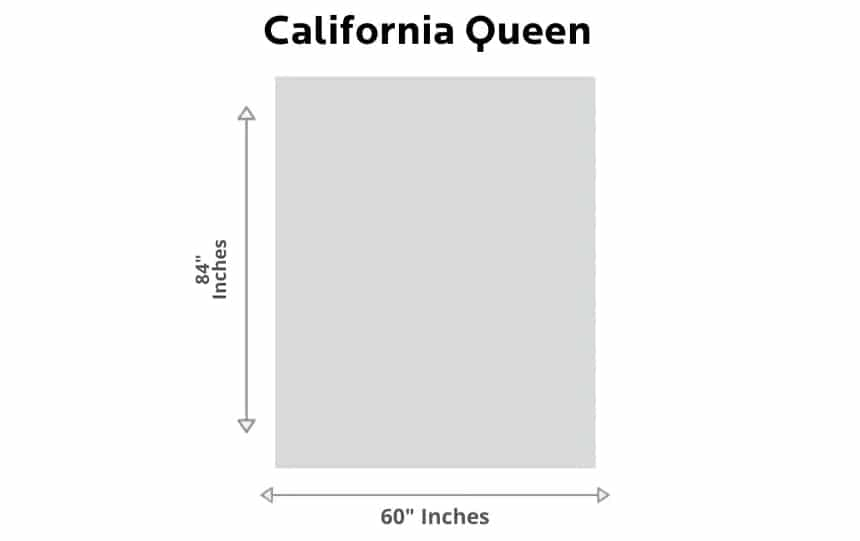 What Is a Queen Size Bed Frame Dimensions?