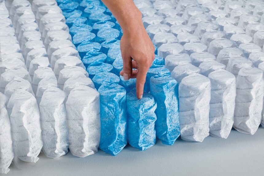 Different Types of Mattresses: Which Is Right for You?