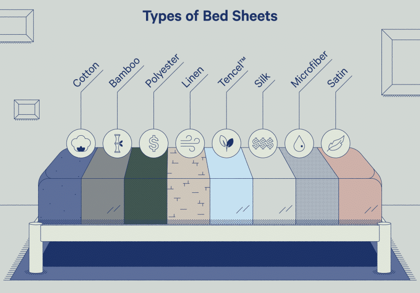 10 Best Luxury Sheets - Affordable Splendor on Your Bed