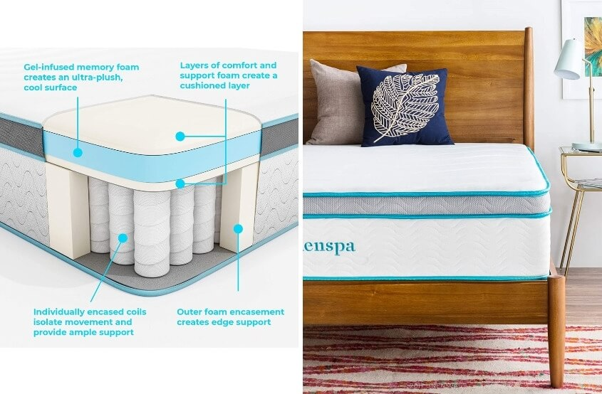 Linenspa Mattress Review: Why is It a Best-Selling Mattres?