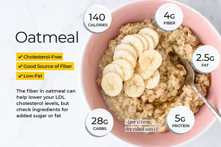 Oatmeal Before Bed – Benefits and Side Effects