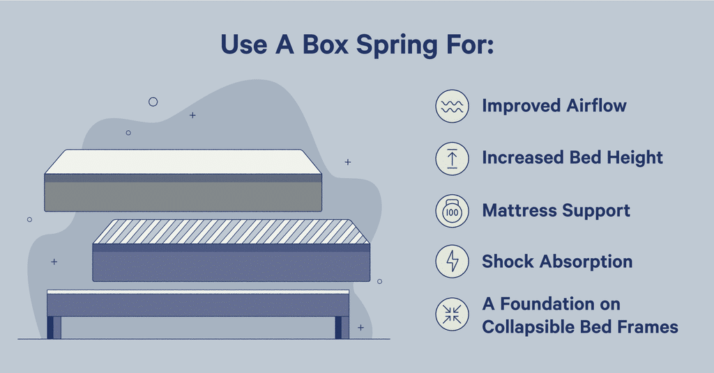 Bunkie Board vs Box Spring: Which is Better?