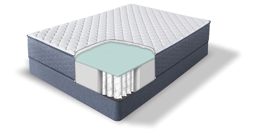 Eurotop vs Pillow Top Mattress: Here's the Difference