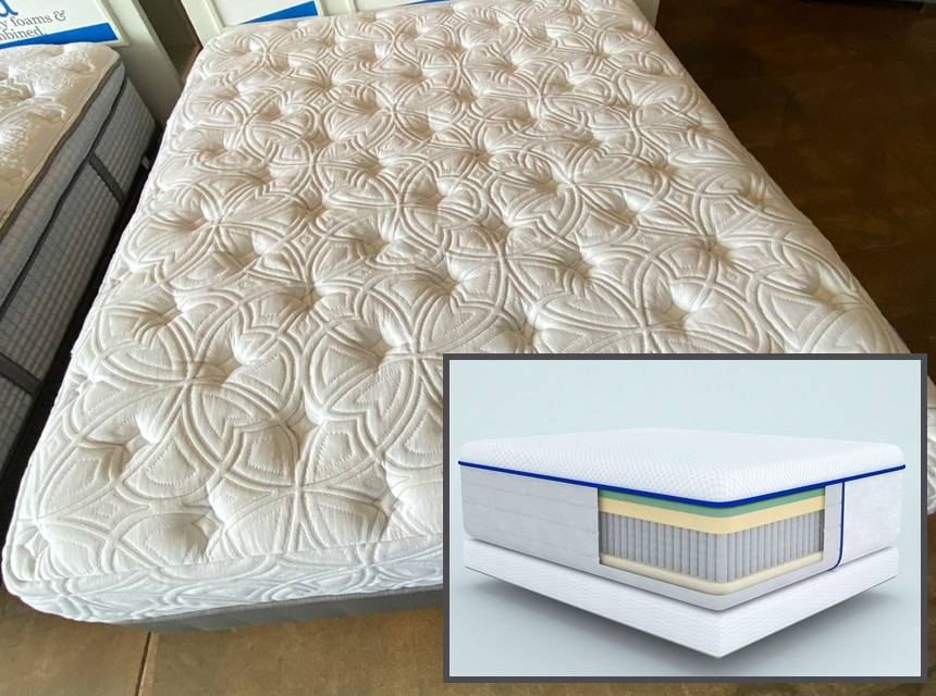 Which to Choose: Plush vs. Firm Mattress