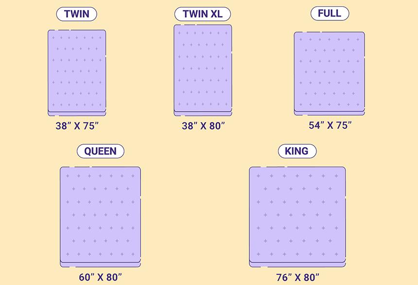 Futon Mattress Sizes – Comparison Guide