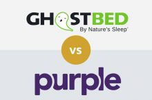 GhostBed vs Purple: Detailed Mattress Comparison